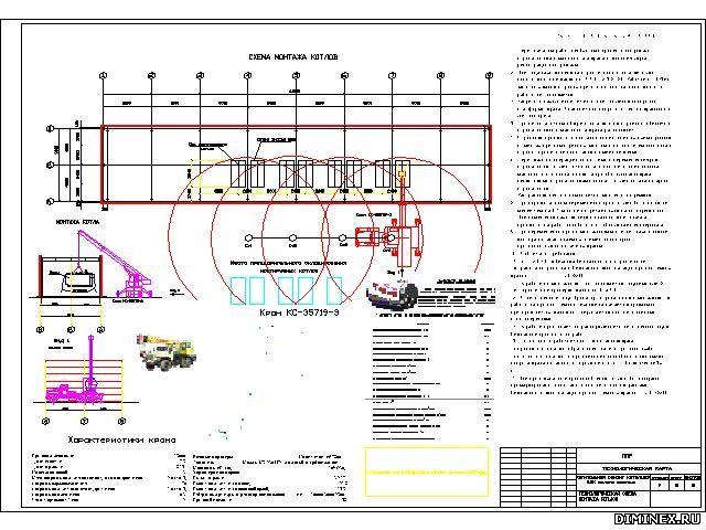 пошаговая последовательность проектирования и строительства модульной котельной